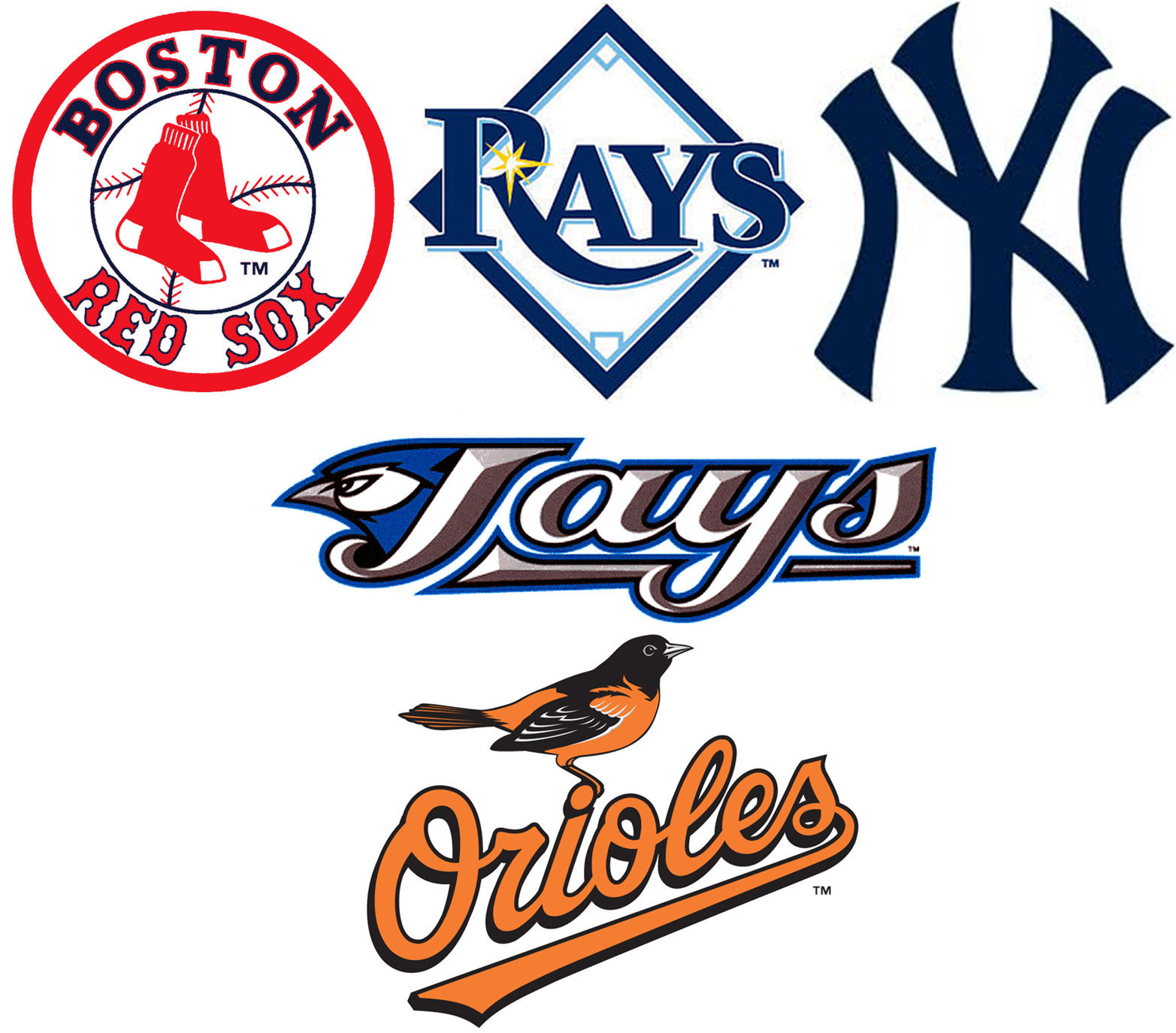 MLB Season Preview: AL East – 5 Keys To Each Team