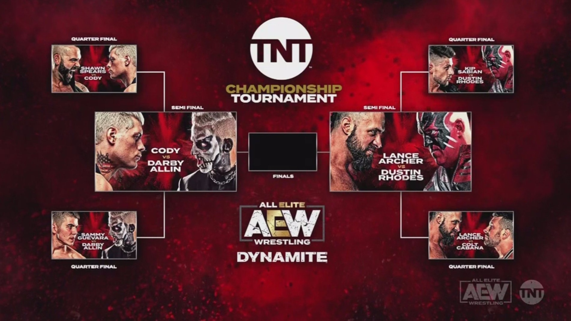 AEW Dynamite Preview & Predictions On TNT: April 29, 2020