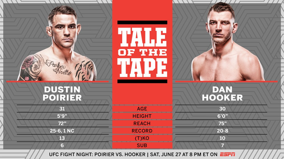 ufc-fight-night-poirier-vs-hooker-fight-card-preview-and-predictions