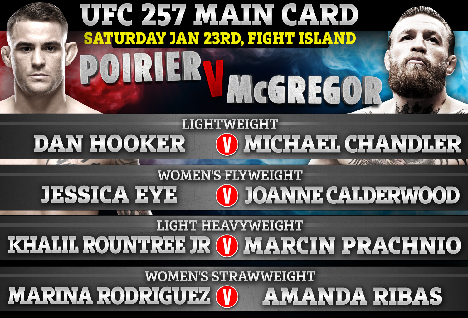 UFC 257 – Prime Time Events – Fantasy Sports Gaming Newsletter